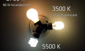 LED-lampan och Kelvin